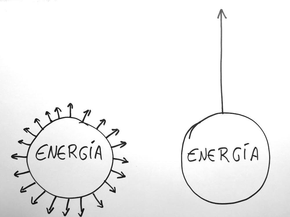 a enfocar tu energia
