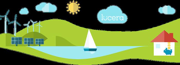 lucera-model