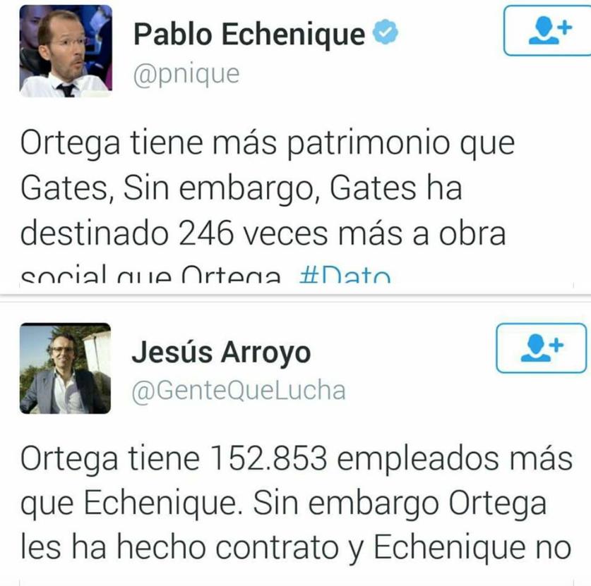 Echenique Amancio Ortega
