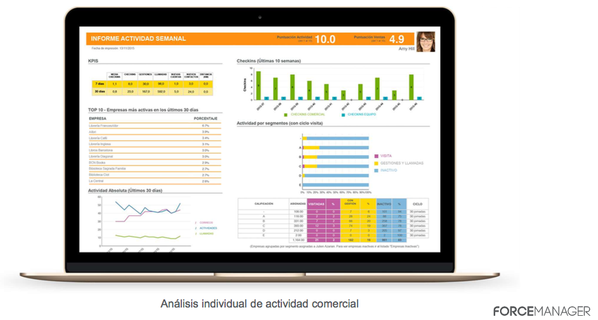 crm movil forcemanager
